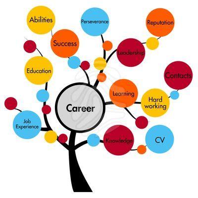 Engineer student resume sample